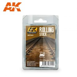 AK-Interactive ROLLING STOCK WEATHERING SET TRAIN SERIES AK7023